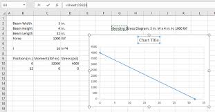 Excel Chart Title Dynamic Chart Titles In Excel Engineerexcel