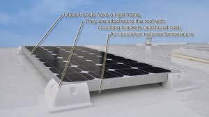 caravansplus complete guide to installing solar panels different types of solar panels for caravans
