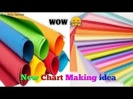 Beautiful Chart Paper Decoration Project Chart Decoration Idea For School Easy By The Arts Center