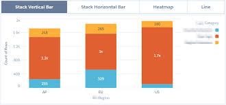 Salesforce Report Chart Types Simplysfdc Com Einstein Analytics Chart Type Binding