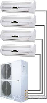 split ductless ac.  Ductless 3 Ton Mini Split Air Conditioner Intended Split Ductless Ac R