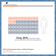 new report on u s foundations salary and benefits council on only 25% of foundation ceos were promoted from in their orgnaizations