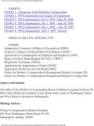 Guide To Indiana Worker S Compensation Pdf Free Download