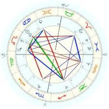 James Brown Birth Chart Brown James Fraser Astro Databank