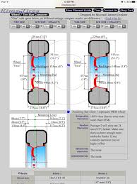 Backspacing And Offset Chart Wheel Offset Help Ford F150 Forum Community Of Ford