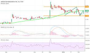 Ami Stock Price And Chart Tsxv Ami Tradingview