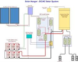 solar panel wiring diagram for caravan solar wiring diagrams