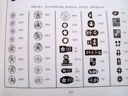 list of gold maker marks russian gold silver jewelry makers trade marks hallmark ebay