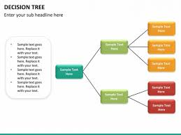 Decision Tree Template Powerpoint Cooperative Matrix For Powerpoint