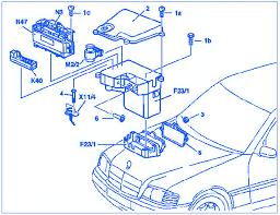 1999 mercedes clk 320 fuse box diagram 1999 diy wiring diagrams mercedes clk 320 engine diagram mercedes home wiring diagrams