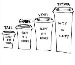 Starbucks Cup Size Chart Size Chart Roaster Coffee Humor Starbucks Drinks