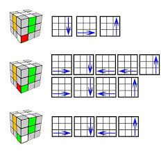 Rubik's Cube Pattern To Solve Magnificent How To Solve A Rubiks Cube [Five Easy Steps To Solving The Cube]