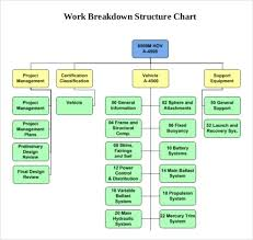 9 Work Breakdown Structure Template Free Premium Templates Work ...