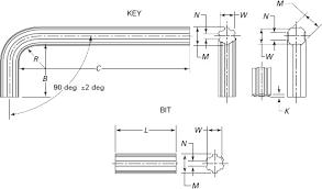 Spline Dimensions Chart Spline Key And Bit Sizes