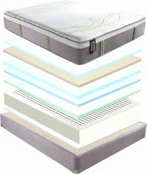 beautyrest recharge box spring. Beautyrest Recharge Shakespeare 1000 Plush Mattress 800 Box Spring