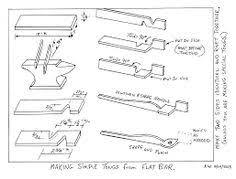 blacksmith tongs plans. bildergebnis für forging tongs blacksmith plans