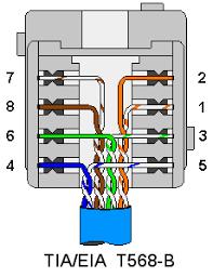 cat6 t568b jack wiring wiring diagram sample