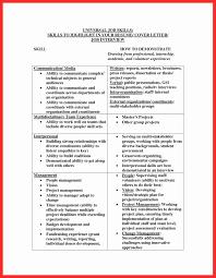 Skills To List On Resume Beautiful Job Skills List Skill To List On