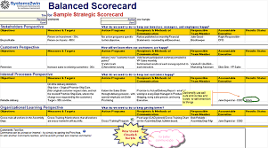 Scorecard Templates Excel Unm Hospitalist Wiki Balanced Scorecard 154827550452 Business
