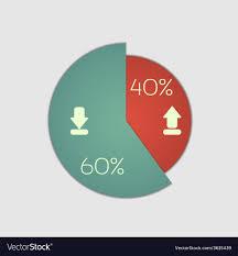 60 Pie Chart Pie Chart