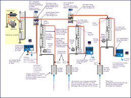 pure sine wave inverter antares tdc solution schematic