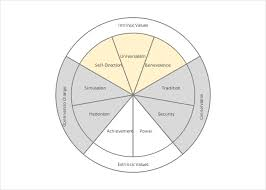 Circumplex Chart Excel Hessel De Walles Blog Over Software Elfstedentochten En