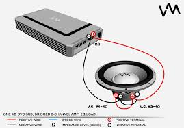 rockford fosgate wiring diagrams meaning of computer networking kicker subwoofer wiring diagram at Rockford Fosgate Wiring Diagram