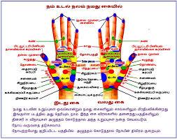 Dorn Method Chart Alternative Medicine Guru Acupuncture Alternative Medicine