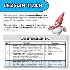 Plot Development Snowman Narrative Writing Unit Storyboard Anchor Chart