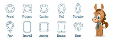 Pear Shaped Diamond Chart Diamond Shapes Most Popular Diamond Cuts And What Works Best