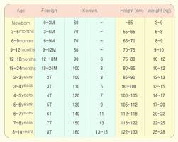 Korean Shoe Size Conversion Chart Geoje Expat Guide Size Guide Geoje Expat Guide