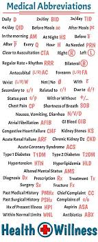How To Write Medical Chart Notes Top 6 Charting Tips For Newbie Nurses Med Notes Nursing