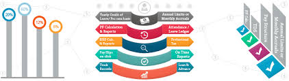 Online Payroll Software Payroll Management Salesbabu