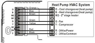 ac wiring diagram thermostat wiring diagram heat pump thermostat wiring chart diagram hvac heating cooling
