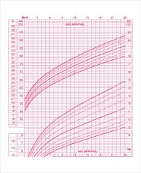 Newborn Growth Chart Baby Growth Chart After Birth