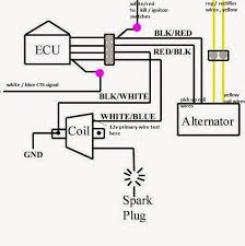 similiar electronic ignition system diagram keywords electronic ignition system diagram wiring diagrams