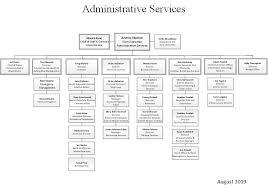 Purdue University Organizational Chart Organization Chart Administrative Services University Of