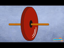 Wheel and Axle Simple Machines Science for Kids Educational