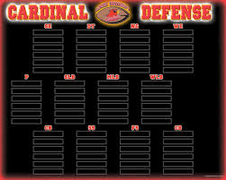 Blank Youth Football Depth Chart 18 Images Of 4 2 5 Defensive Depth Chart Template Netpei Com