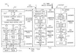 autopage wiring diagram wiring diagrams and schematics autopage c3 rf525 6 channel 2 way lcd pager car alarm system