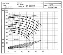 Calculating Water Horsepower Mc Nally Institute