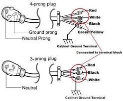 3 Prong Dryer Outlet Diagram 3 Prong Dryer Receptacle Wiring