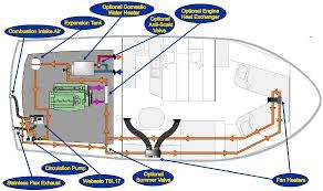 delavan wiring diagram wtsl17mkp webasto tsl 17 coolant hydronic marine boat heater webasto tsl 17 coolant hydronic marine boat