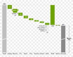 Png Royalty Free Stock Charts Waterfall Gantt Mekko Think