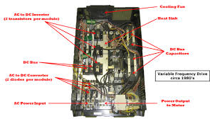 what is a variable frequency drive? ABB VFD Wiring-Diagram see the pictures below to understand what the different parts of a drive look like