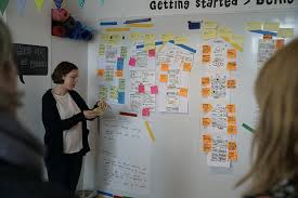 Step By Step Design Sprint Solving Big Challenges In Four Days Using A Design Sprint