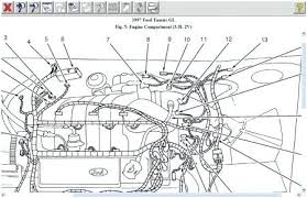 2000 ford taurus alternator wiring diagram teaching archives com 2000 ford taurus alternator wiring diagram ford cooling system diagram admirable hoses for ford engine diagram