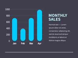 Amazing Charts Cloud Create Clean And Elegant Bar Charts