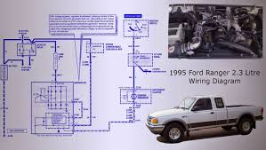1995 ford ranger wiring diagram 1995 image wiring 1995 ford ranger stereo wiring diagram images on 1995 ford ranger wiring diagram
