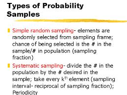 Types Of Probability Types Of Probability Samples